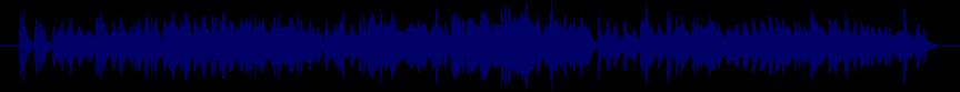 waveform of track #20352