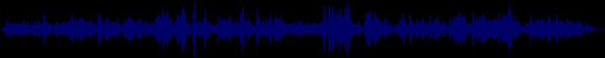 waveform of track #20353