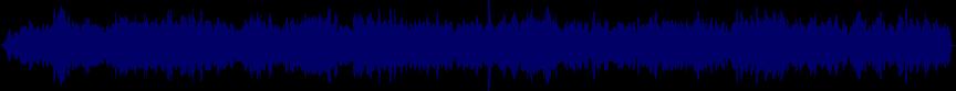 waveform of track #20355