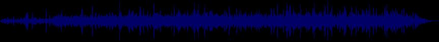 waveform of track #20362