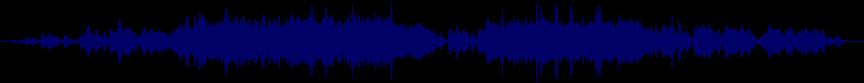 waveform of track #20379
