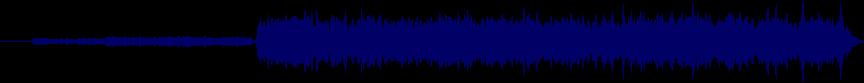 waveform of track #20381