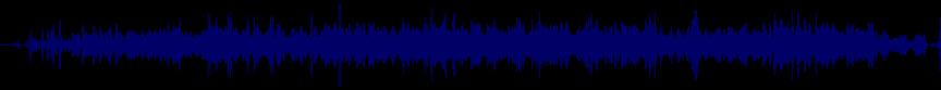 waveform of track #20395