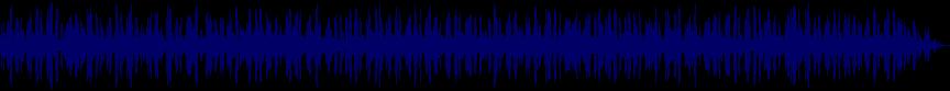 waveform of track #20401