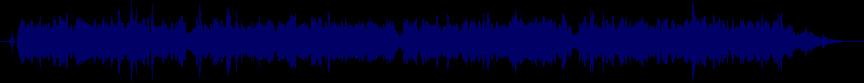 waveform of track #20405