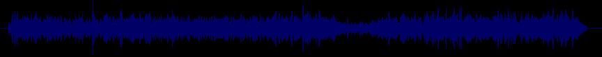 waveform of track #20413