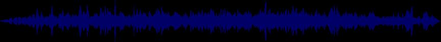 waveform of track #20421