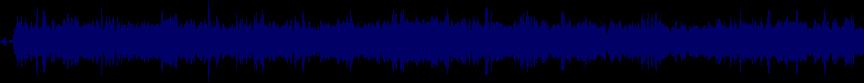 waveform of track #20447