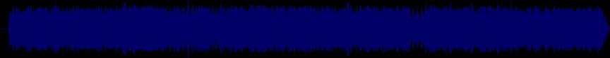 waveform of track #20449