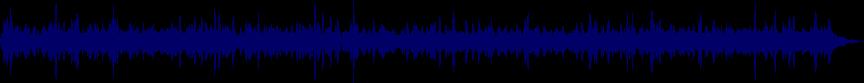 waveform of track #20481