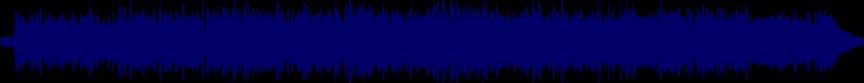 waveform of track #20483