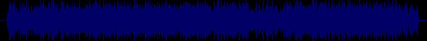 waveform of track #20501