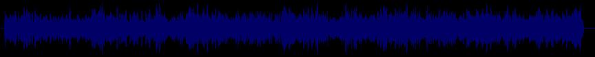 waveform of track #20502