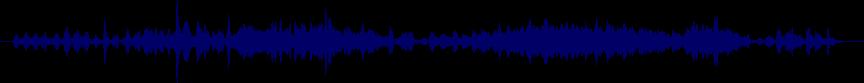 waveform of track #20508