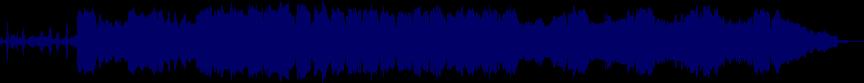 waveform of track #20524