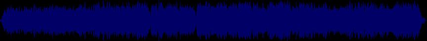 waveform of track #20528
