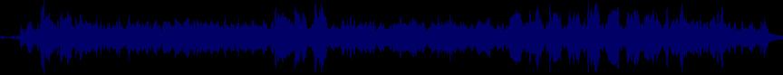 waveform of track #20532