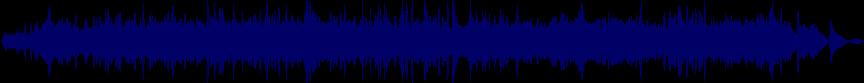 waveform of track #20533