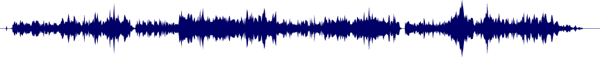 waveform of track #20534