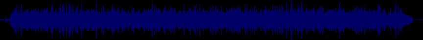 waveform of track #20538