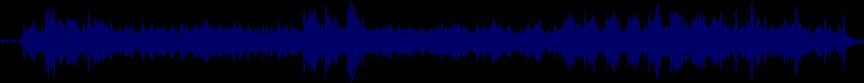 waveform of track #20539