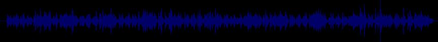 waveform of track #20568