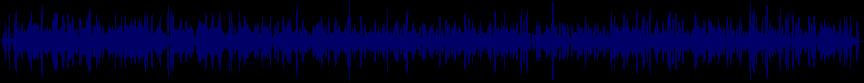 waveform of track #20570