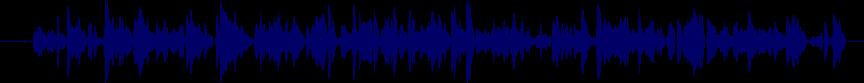 waveform of track #20571