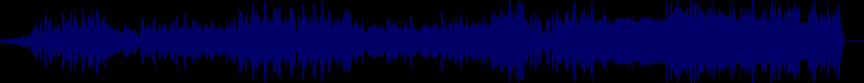 waveform of track #20596