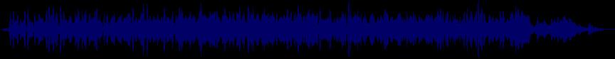 waveform of track #20600