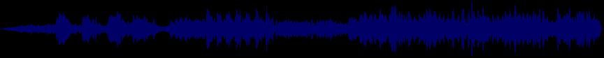 waveform of track #20602