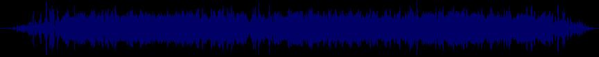 waveform of track #20606