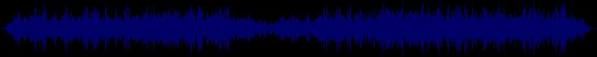 waveform of track #20623