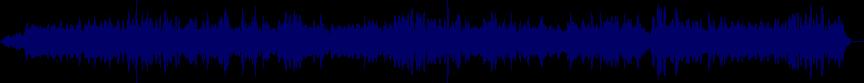 waveform of track #20627