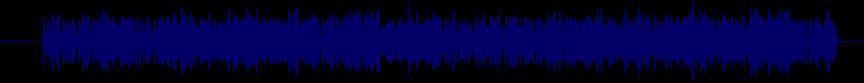 waveform of track #20635