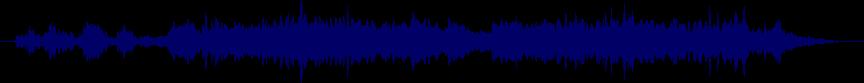 waveform of track #20637