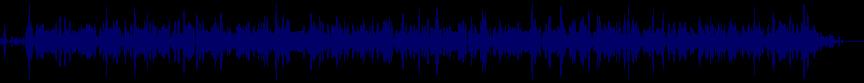 waveform of track #20638