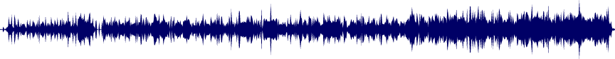 waveform of track #20641