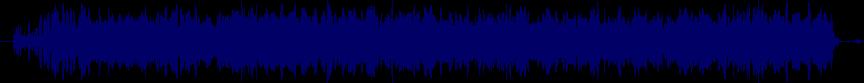 waveform of track #20646