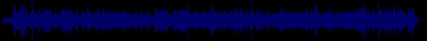 waveform of track #20649
