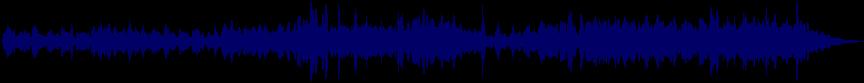 waveform of track #20653