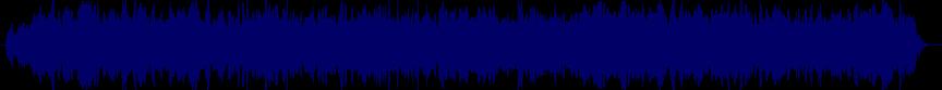 waveform of track #20657