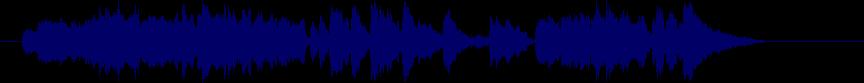 waveform of track #20665