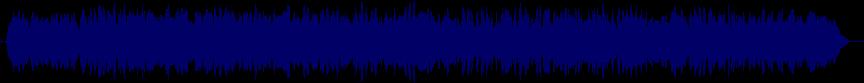 waveform of track #20669