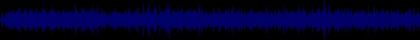waveform of track #20670