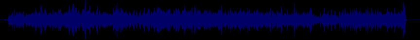 waveform of track #20672