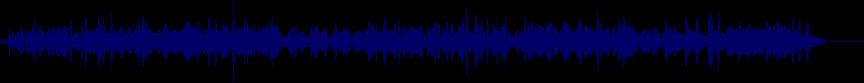 waveform of track #20675