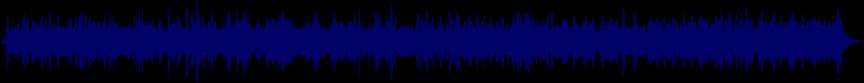 waveform of track #20676