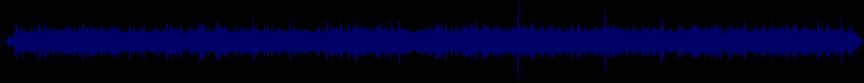 waveform of track #20679