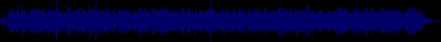 waveform of track #20686